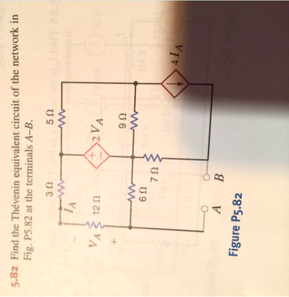 Find the Thevenin equivalent circuit of the networ
