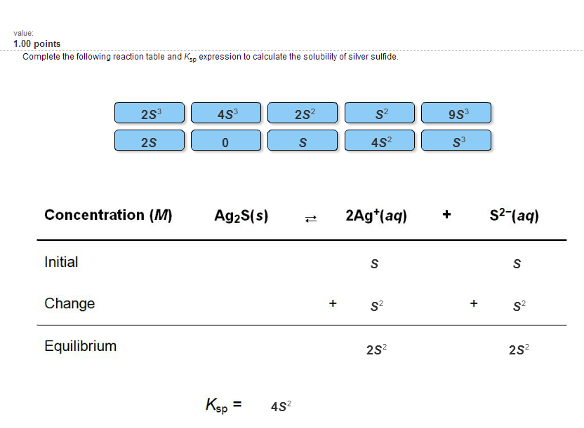Enter The Ksp Expression For A2b3 S In Terms Of A And B