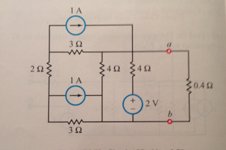 Obtain the Thevenin equivalent of the circuit to