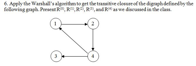 Apply The Warshalls Algorithm To Get The Transitive Closure Of The Digraph  Definedby The