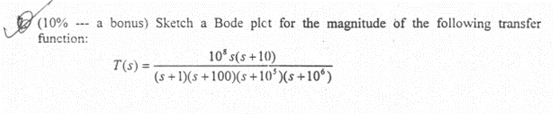Sketch a Bode plot for the magnitude of the follow