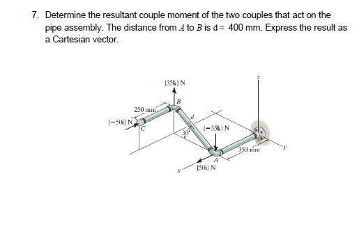 Determine the resultant couple moment of the two c