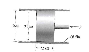a piston moves in a cylinder with clearance of 1 m