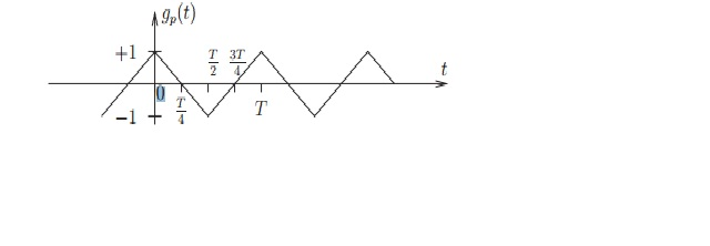 You are given the periodic signal gp(t) shown in F