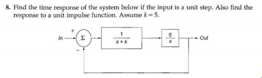 Find the time response of the system below if the