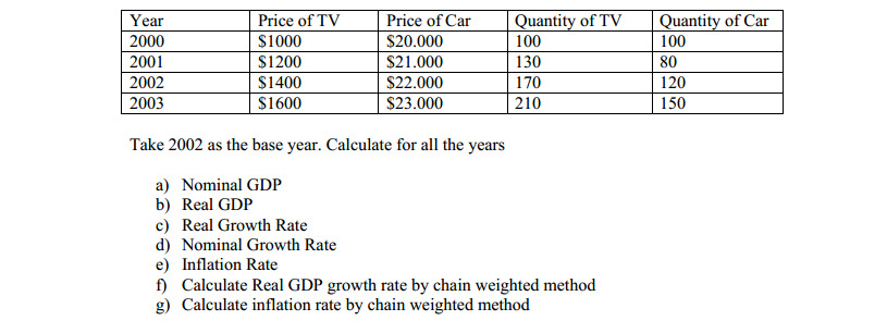 how to calculate change in real gdp