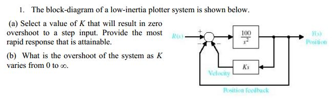 The block-diagram of a low-inertia plotter system