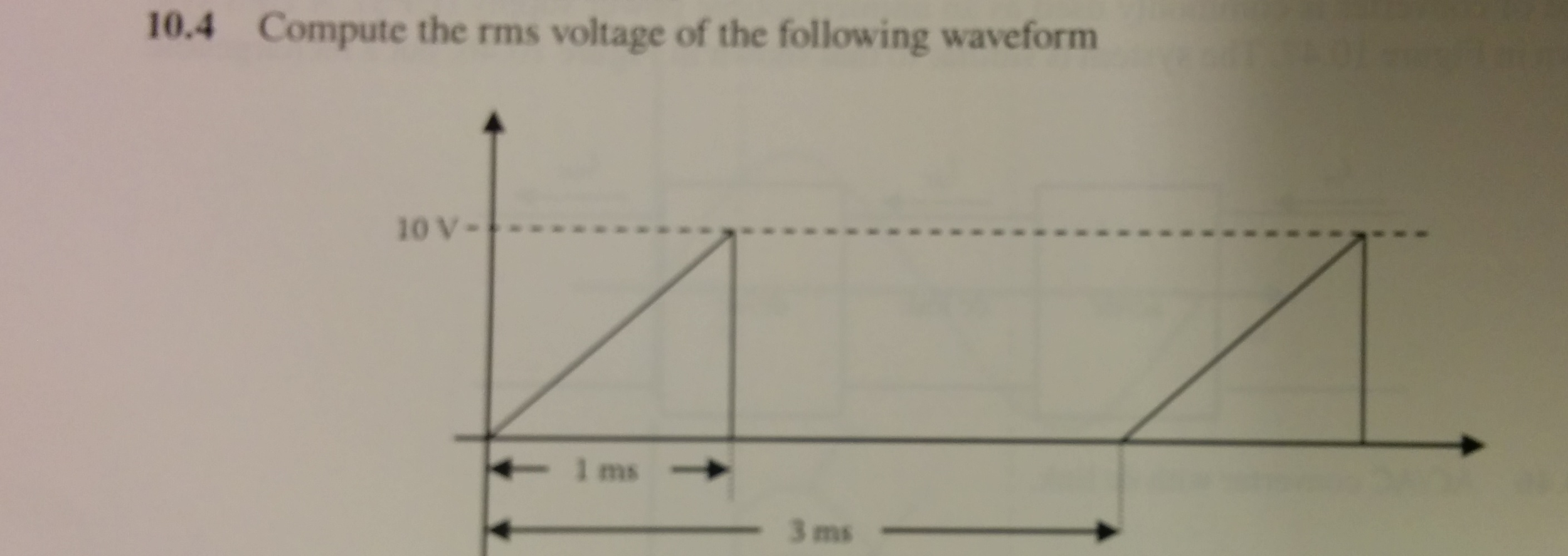 Compute the rms voltage of the following waveform