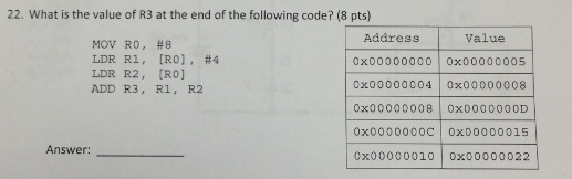 What is the value of R3 at the end of the followin