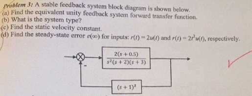 A stable feedback system block diagram is shown chegg a stable feedback system block diagram is shown below e find the ccuart Gallery