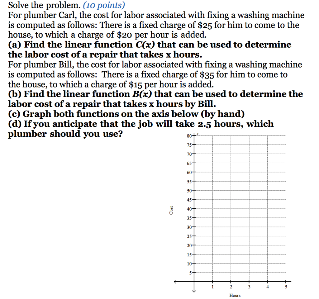 Solve the problem For plumber Carl, the cost for