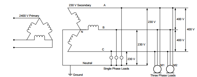 Solved: The Loads Connected To The Three-phase 4-wire, 400 ...