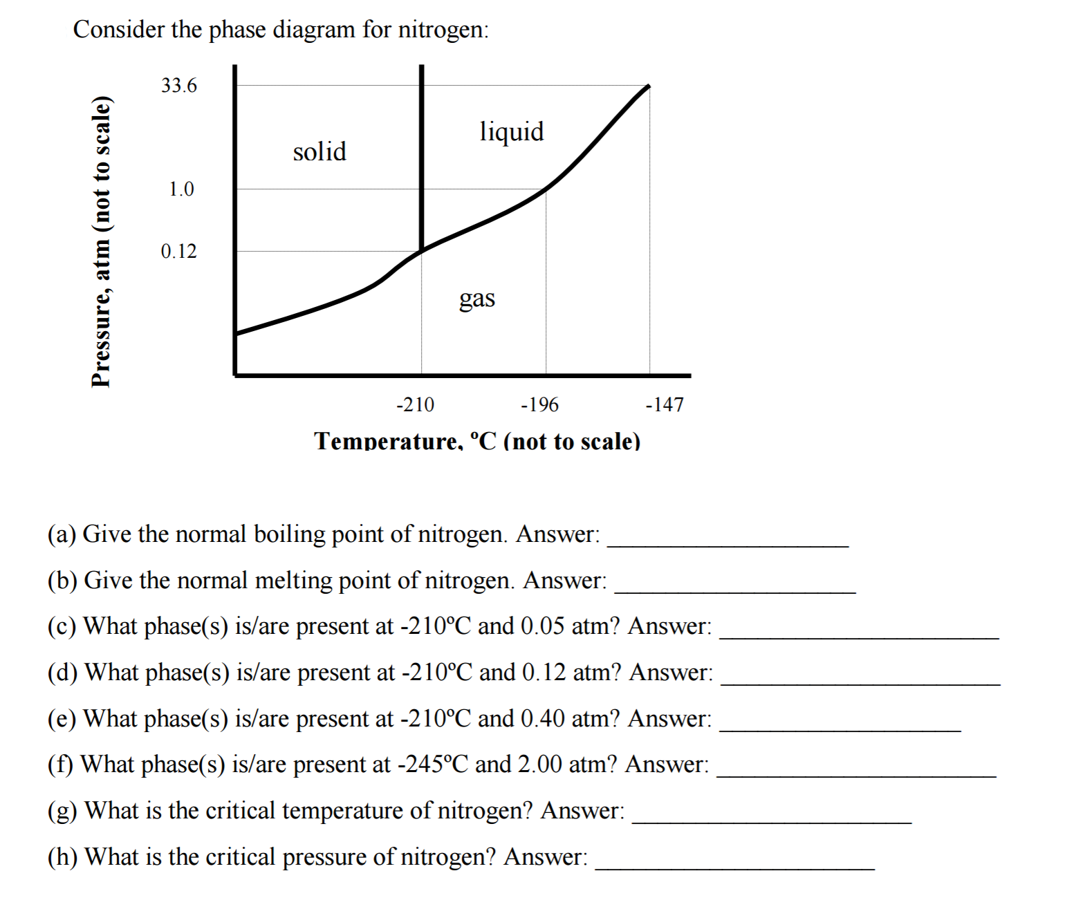 Consider the phase diagram for nitrogen 336 liqui chegg consider the phase diagram for nitrogen 336 liqui pooptronica