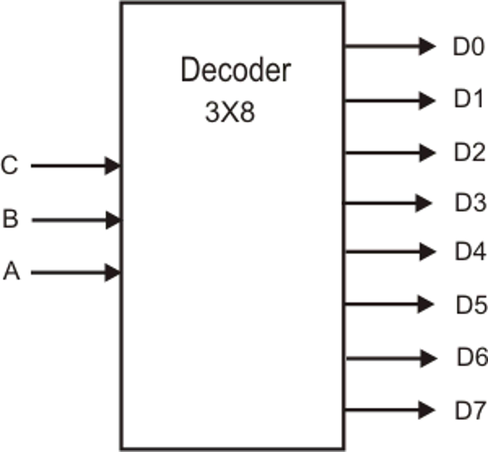 Decoder 3x8 Di D3 D5 Chegg Com