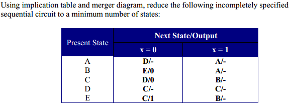 Using implication table and merger diagram, reduce