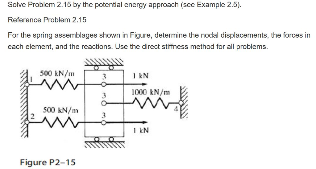 Solved: Solve Problem 2.15 By The Potential Energy Approac ...
