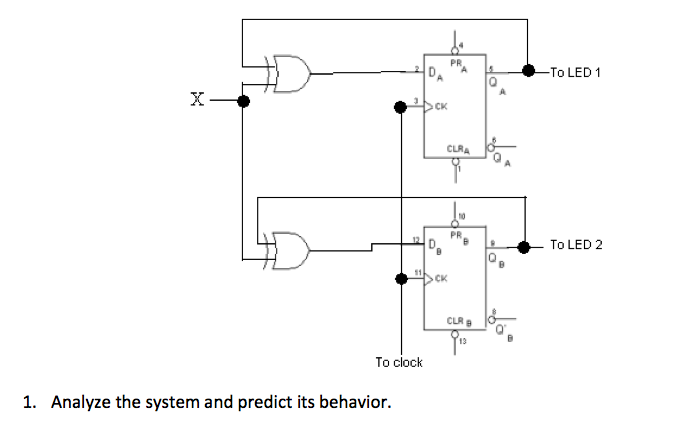 Analyze the system and predict its behavior.