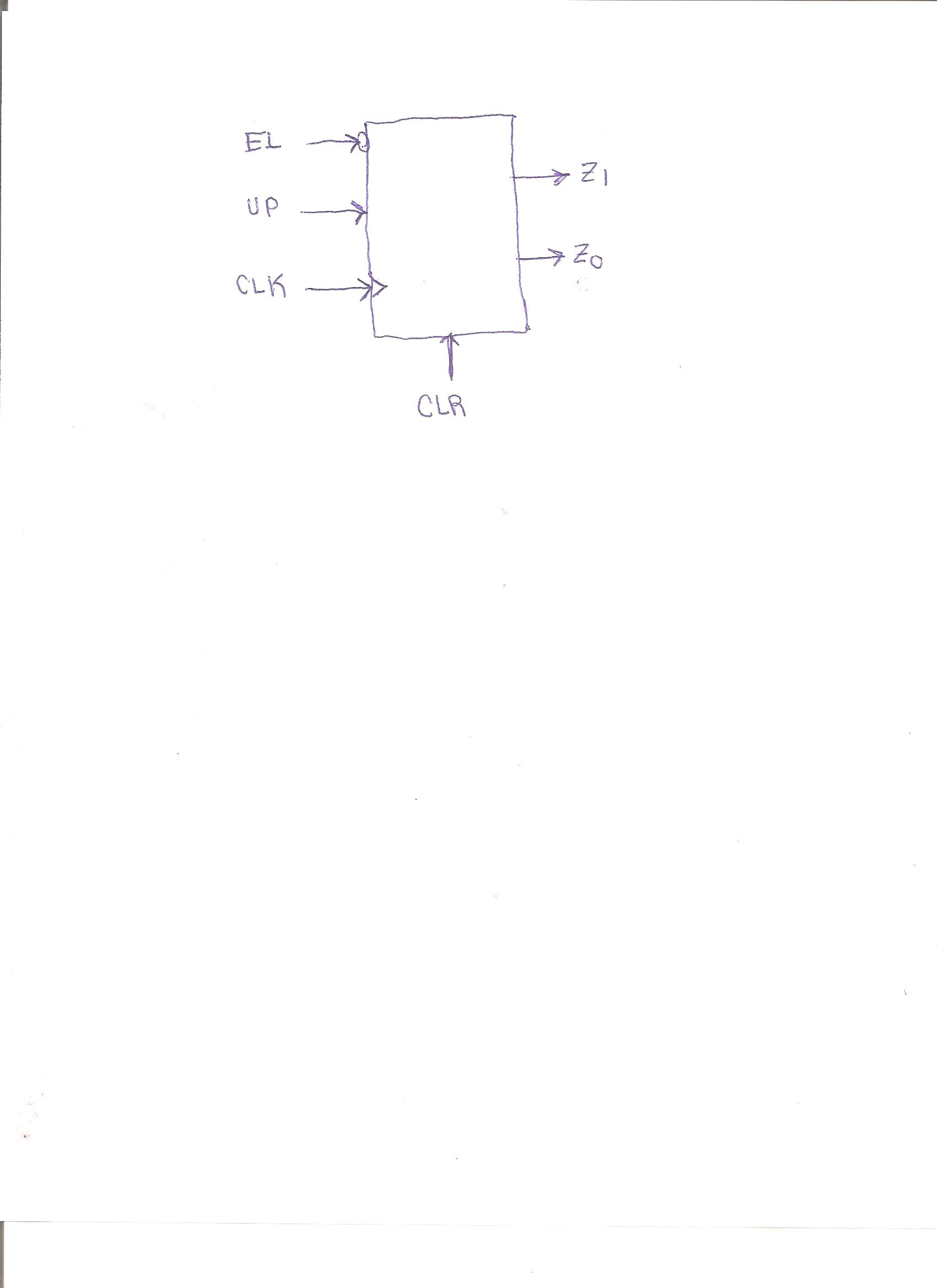 Design a 2-bit binary counter with the following c