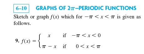 GRAPHS OF 2pi - PERIODIC FUNCTIONS Sketch or grap