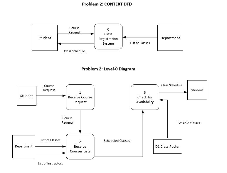 Problem List Diagram – Kenwood Ddx516 Wiring-diagram