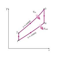 The T-s Diagram Shows The Otto Cycle, I.e., The Id... | Chegg.com