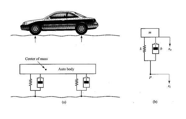 Solved: The Following Figure Shows A Schematic Diagram Of ...