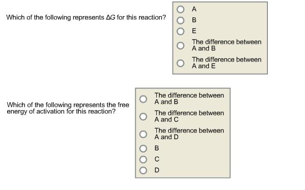 Use The Free Energy Versus Reaction Coordinate Dia...   Chegg.com
