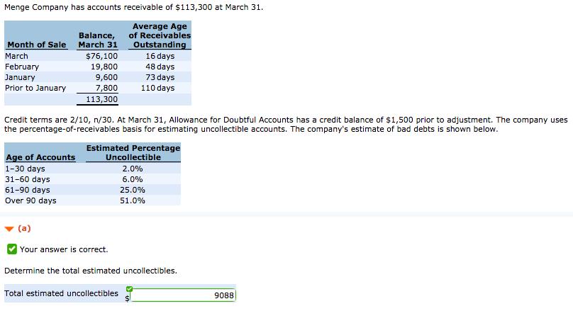 How to Determine Net Accounts Receivable