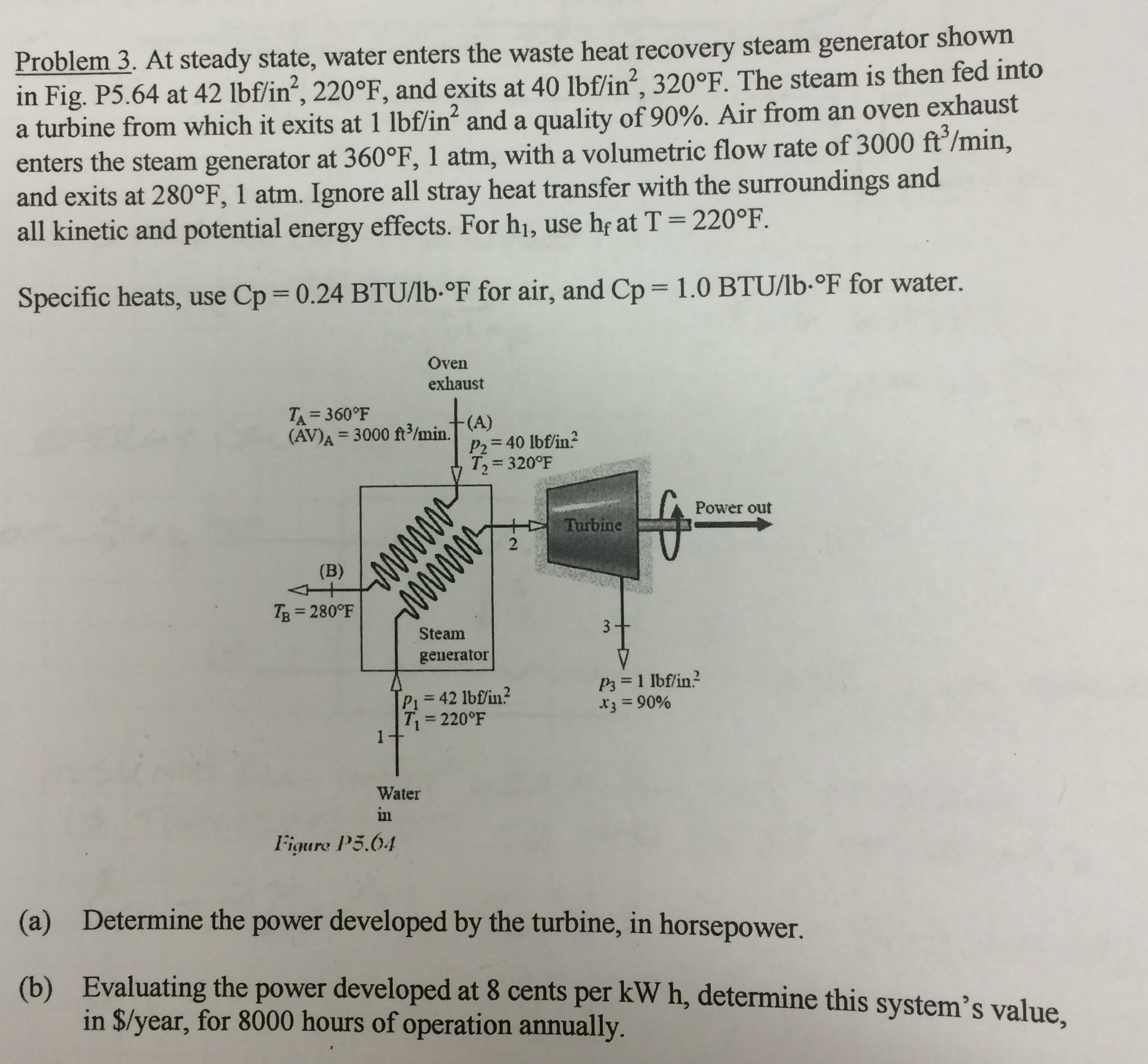 Problem 3 At Steady State Water Enters The Waste