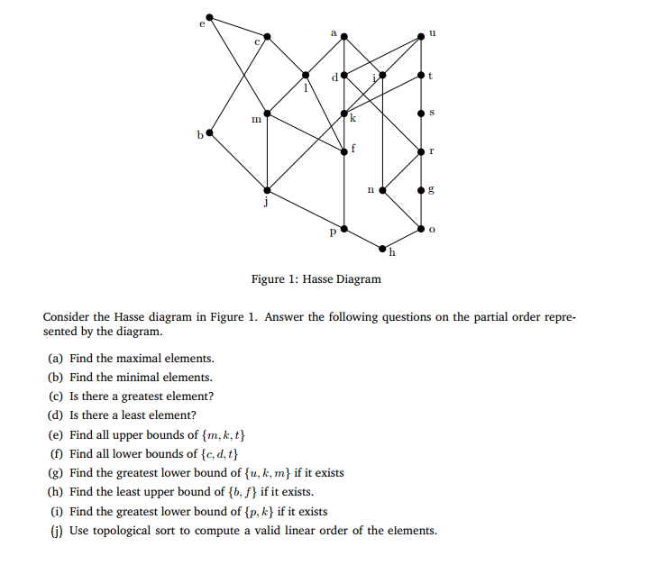 Solved consider the hasse diagram in figure 1 answer the consider the hasse diagram in figure 1 answer the ccuart Choice Image