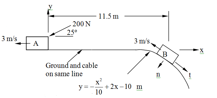 The 20 kg mass A and 10 kg mass B are connected by