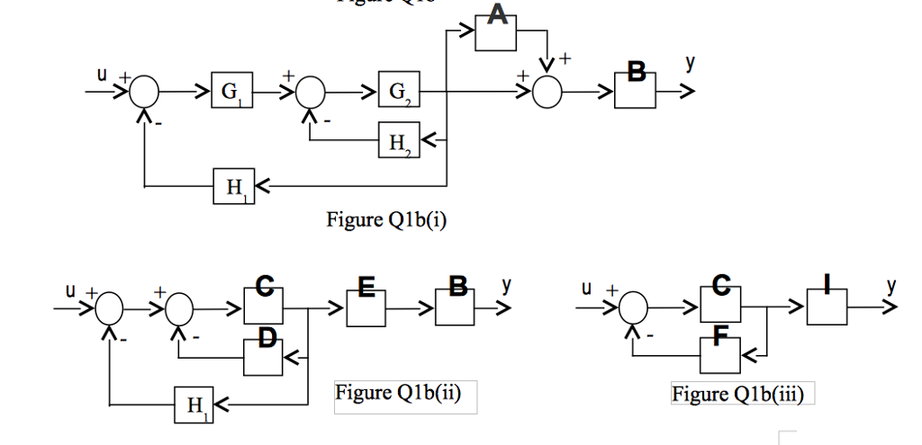 block diagram manipulation | diarra,