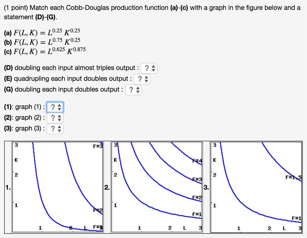 the cobb douglas function On the cobb–douglas production function kc border march 2004 in the 1920s the economist paul douglas was working on the problem of relating inputs .