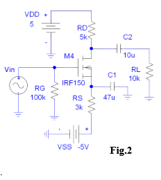Fig.2 Question 4: MOSFET HF For the NMOS CS am