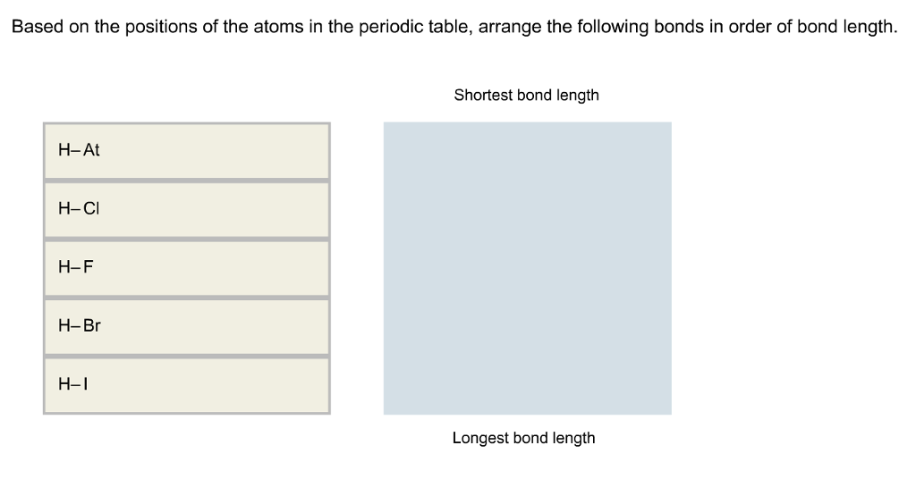 Solved based on the positions of the atoms in the periodi based on the positions of the atoms in the periodic table arrange the following bonds urtaz Gallery