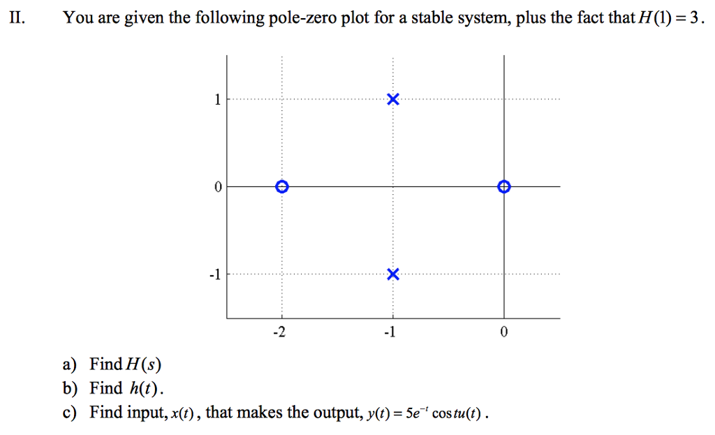 You are given the following pole zero plot for a s chegg question you are given the following pole zero plot for a stable system plus the fact that h1 3 a ccuart Choice Image