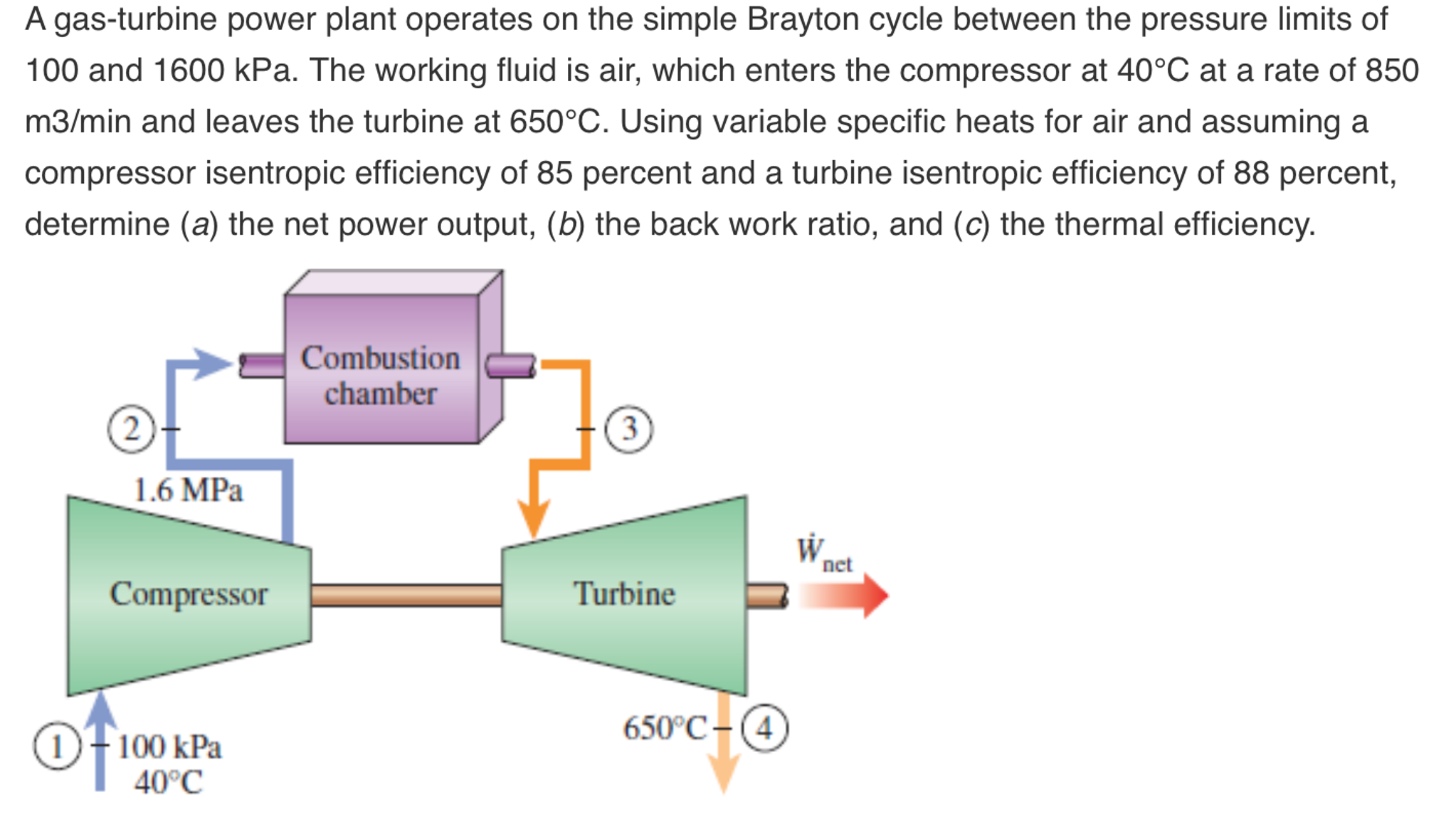 A Gas turbine Power Plant Operates The Simple B