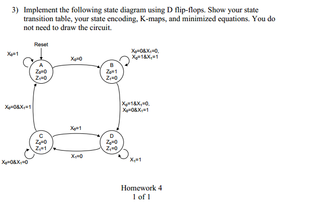 Implement the following state diagram using D flip