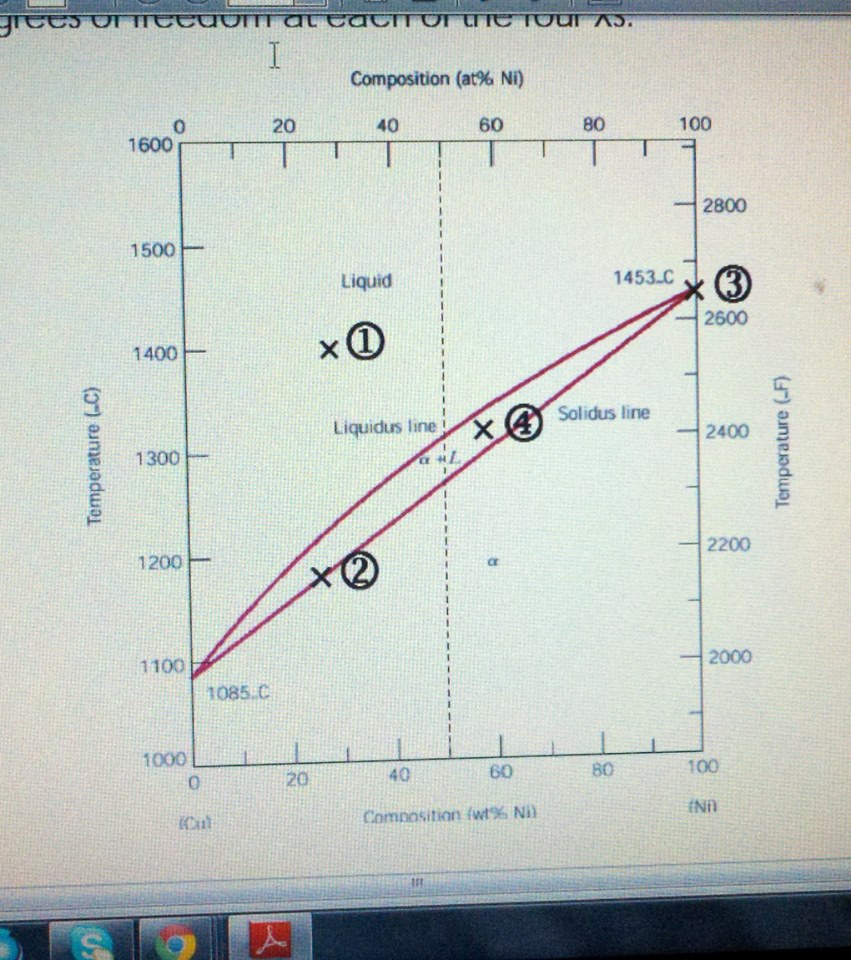 Ni cu phase diagram 28 images materials science tutorials ni cu phase diagram a in the cu ni phase diagram above use gibbs pha pooptronica