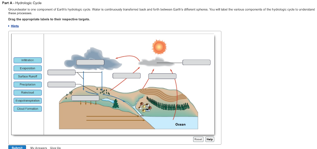Solved groundwater is one component of earths hydrologic part a hydrologic cycle groundwater is one component of earths hydrologic cycle water is ccuart Image collections