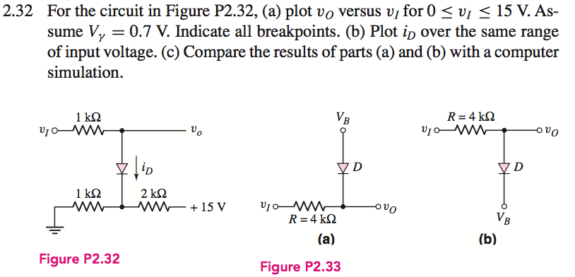 For the circuit in Figure P2.32, (a) plot V0 versu
