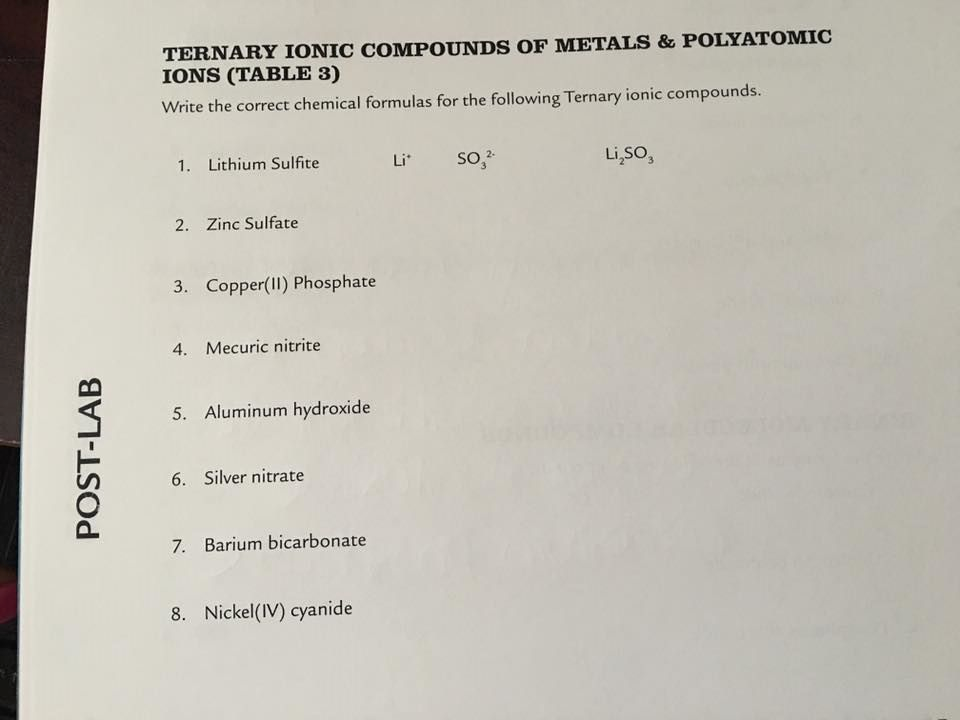 Solved Ternary Ionic Compounds Of Metals Polyatomic Ion