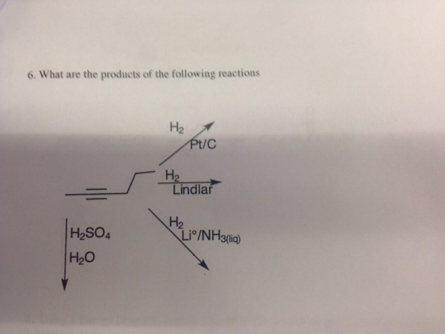 What are the products of the following reactions
