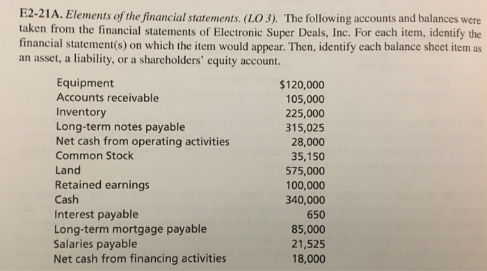 elements of financial statements International financial reporting standards recognition of elements of financial statements an item is recognized in the financial statements when.