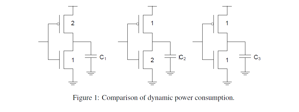 Consider the three inverters in Fig. 1 that share