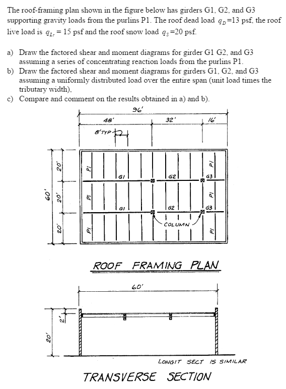 The Roof-framing Plan Shown In The Figure Below Ha... | Chegg.com