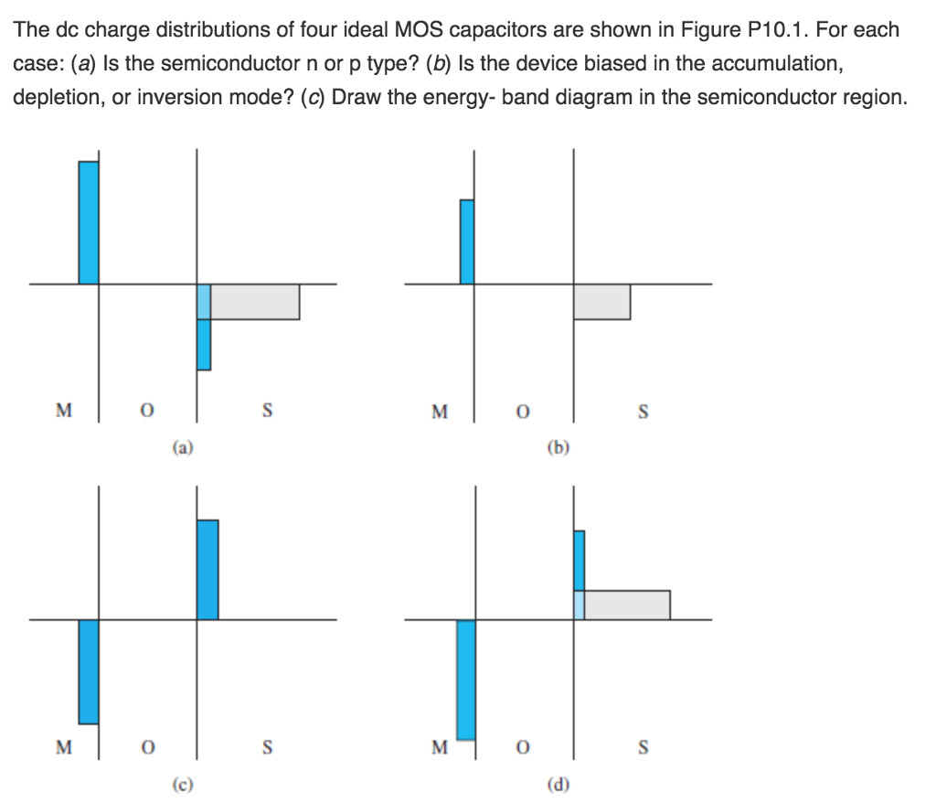 Solved the dc charge distributions of four ideal mos capa question the dc charge distributions of four ideal mos capacitors are shown in figure p101 for each case pooptronica