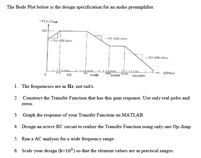 Bode Design the bode plot below is the design specification fo chegg com