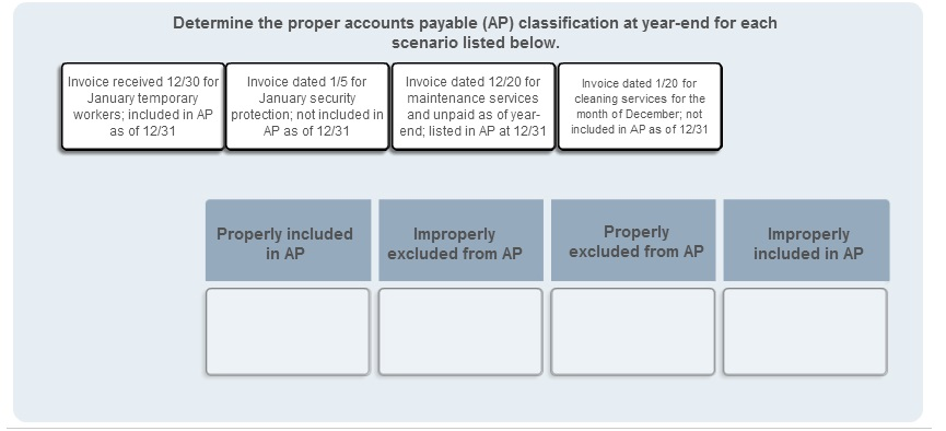 Invoice Reconciliation Template Pdf Determine The Proper Accounts Payable Ap Classif  Cheggcom Ram Invoice Price Excel with Return Receipt Outlook Word Determine The Proper Accounts Payable Ap Classif Order Receipt Sample
