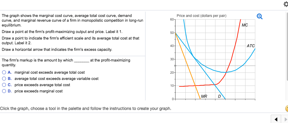 solved the graph shows the marginal cost curve average t